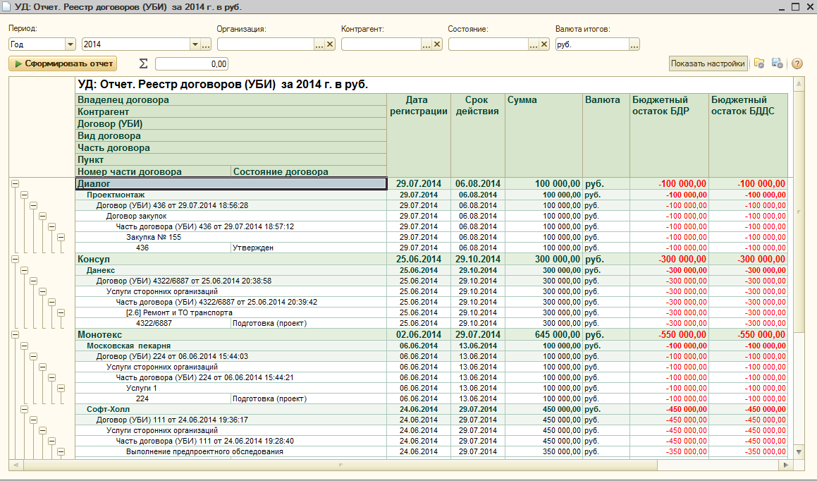 реестр кредитных договоров