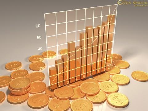 Бюджетирование – важная составляющая финансового планирования
