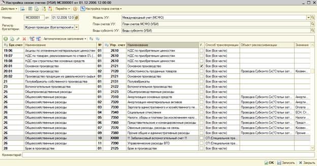 Настройка реклассификаци счетов РСБУ в МСФО