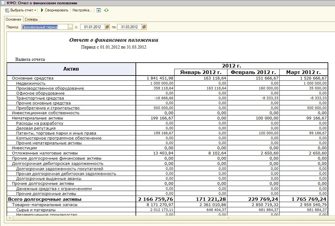 вслед Остаток общей задолженности по отчету покинула