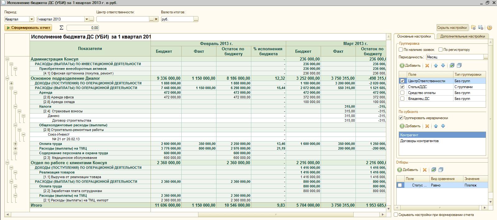 Как сделать бюджет на предприятии