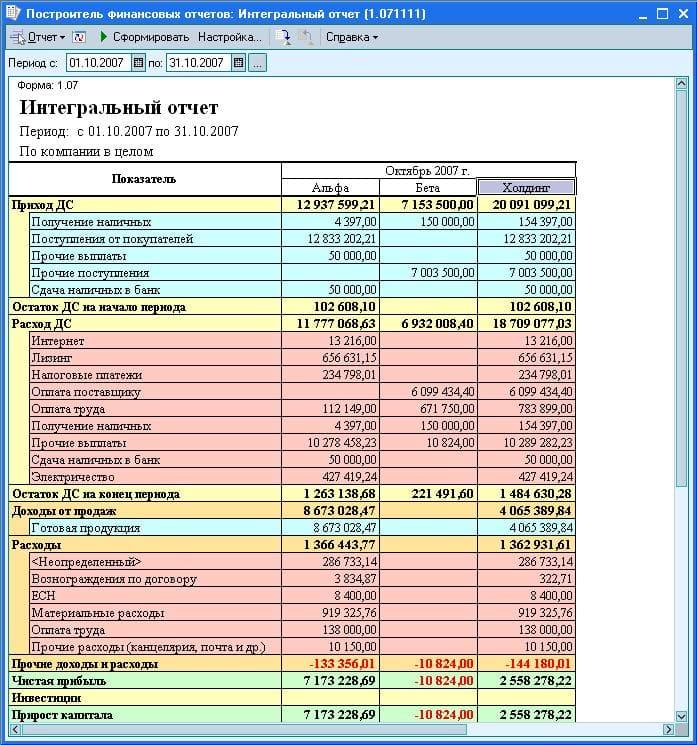 Бланк Управленческого Баланса